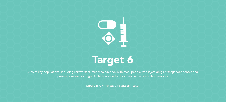 Grafický design pro agenturu UNAIDS, Ženeva